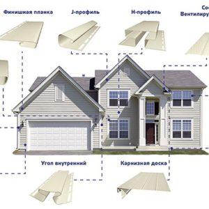Комплектующие фасада